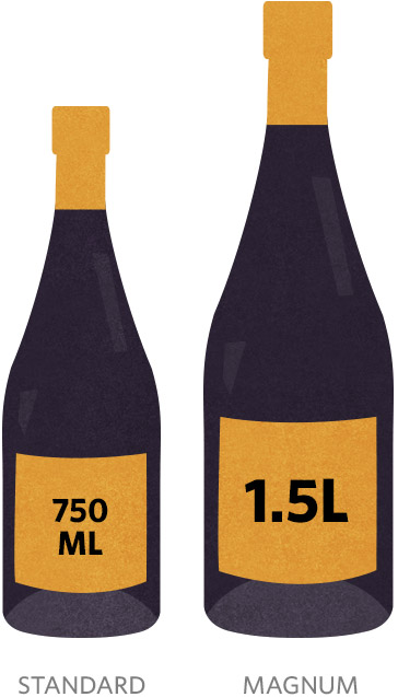 Guide to Wine Bottle Sizes: Magnum