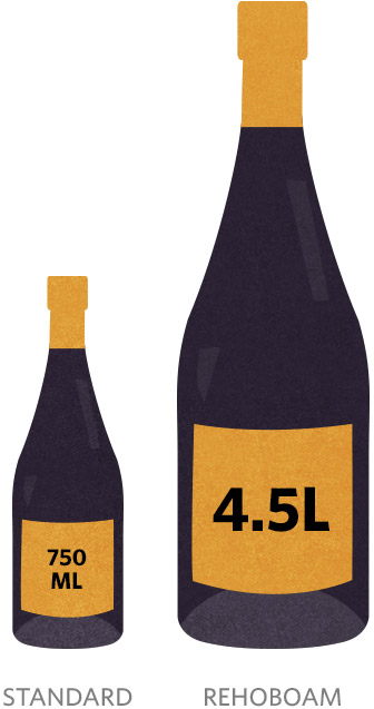 guide to wine bottle sizes rehoboam. Black Bedroom Furniture Sets. Home Design Ideas
