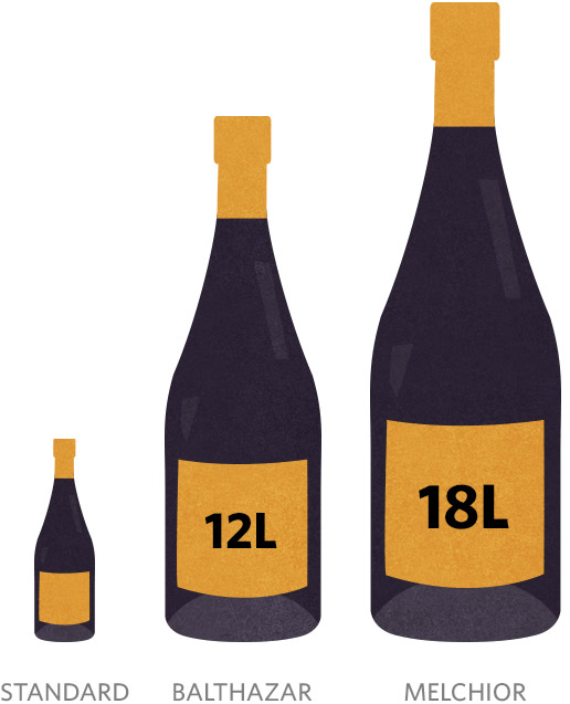 Guide to Wine Bottle Sizes: Super-Sized